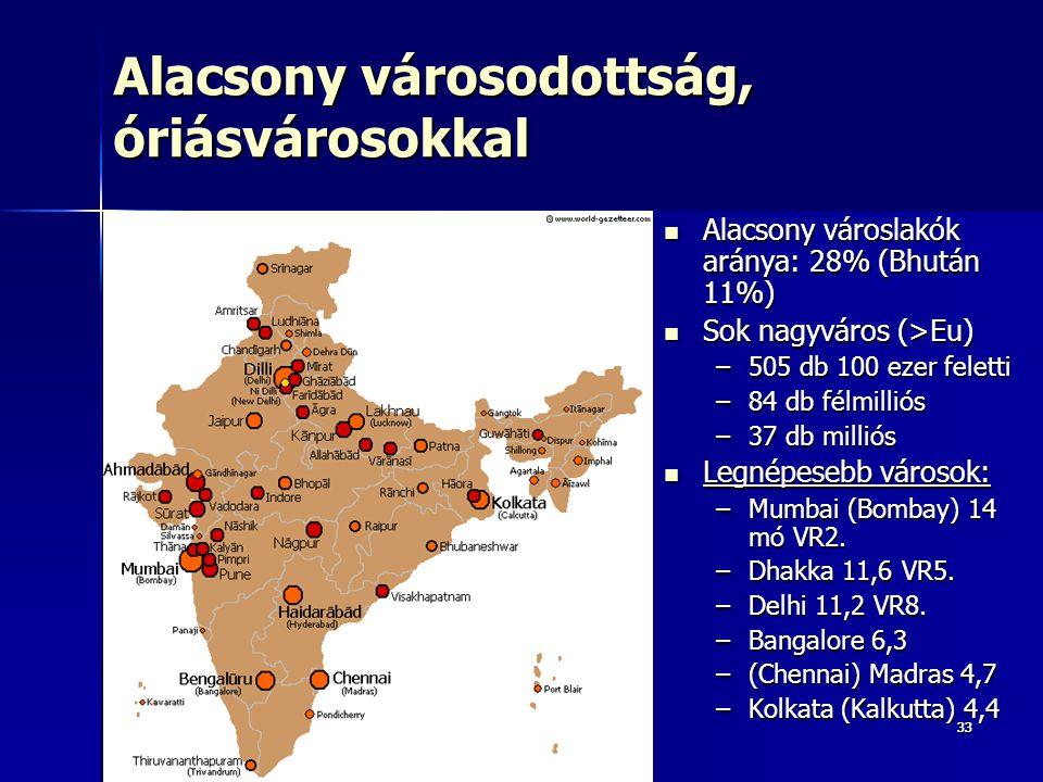 333333 Alacsony városodottság, óriásvárosokkal Alacsony városlakók aránya: 28% (Bhután 11%) Alacsony városlakók aránya: 28% (Bhután 11%) Sok nagyváros (>Eu) Sok nagyváros (>Eu) –505 db 100 ezer feletti –84 db félmilliós –37 db milliós Legnépesebb városok: Legnépesebb városok: –Mumbai (Bombay) 14 mó VR2.