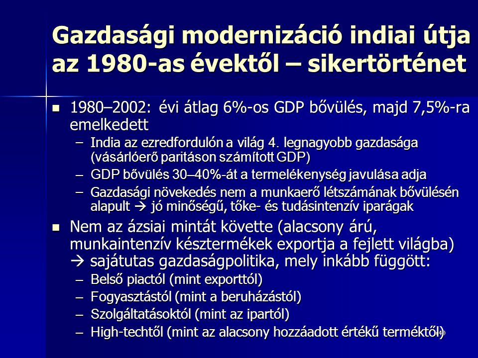 40 40 Gazdasági modernizáció indiai útja az 1980-as évektől – sikertörténet 1980–2002: évi átlag 6%-os GDP bővülés, majd 7,5%-ra emelkedett 1980–2002: évi átlag 6%-os GDP bővülés, majd 7,5%-ra emelkedett –India az ezredfordulón a világ 4.