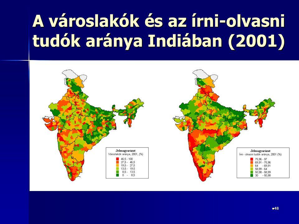 48 48 A városlakók és az írni-olvasni tudók aránya Indiában (2001)