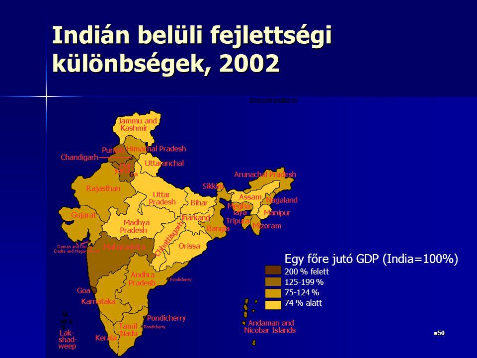 50 50 Indián belüli fejlettségi különbségek, 2002 Egy főre jutó GDP (India=100%) 200 % felett 125-199 % 75-124 % 74 % alatt