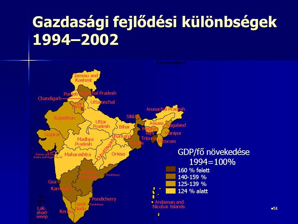 51 51 Gazdasági fejlődési különbségek 1994–2002 GDP/fő növekedése 1994=100% 160 % felett 140-159 % 125-139 % 124 % alatt