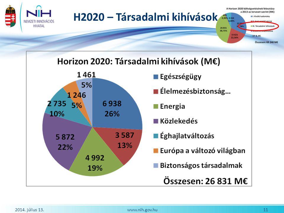 H2020 – Társadalmi kihívások 2014. július 13. 11www.nih.gov.hu