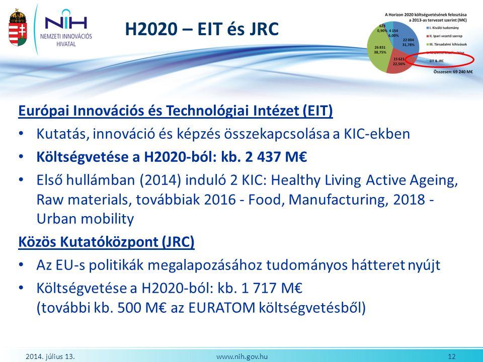 H2020 – EIT és JRC 2014. július 13. 12www.nih.gov.hu Európai Innovációs és Technológiai Intézet (EIT) Kutatás, innováció és képzés összekapcsolása a K