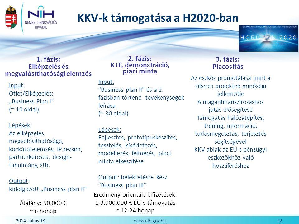 2014. július 13. 22www.nih.gov.hu 1. fázis: Elképzelés és megvalósíthatósági elemzés 2. fázis: K+F, demonstráció, piaci minta Input: Ötlet/Elképzelés: