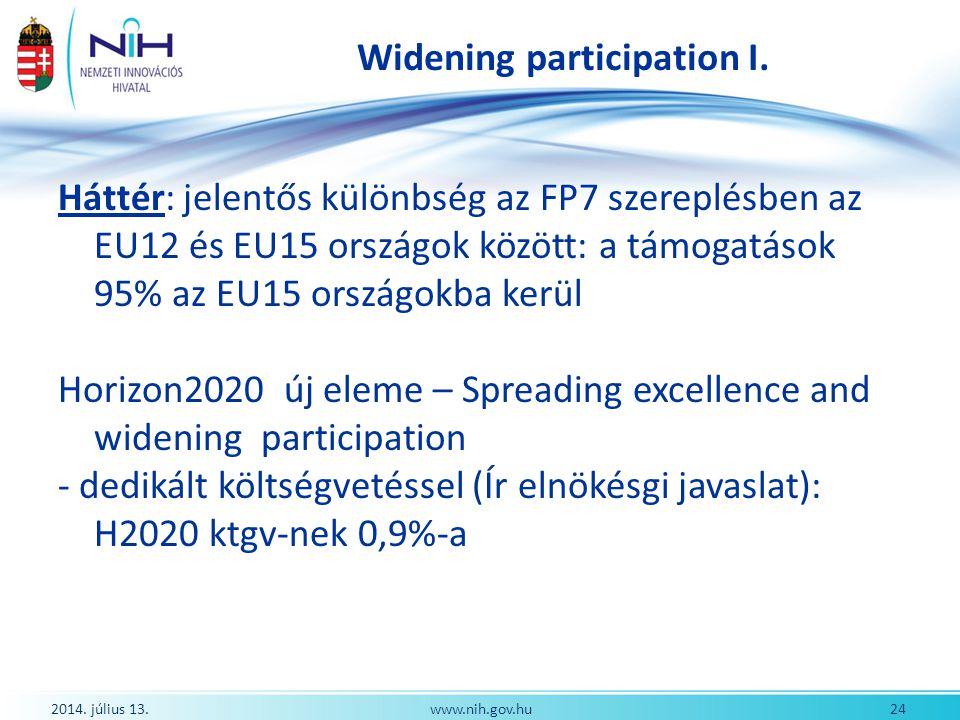 Widening participation I. Háttér: jelentős különbség az FP7 szereplésben az EU12 és EU15 országok között: a támogatások 95% az EU15 országokba kerül H