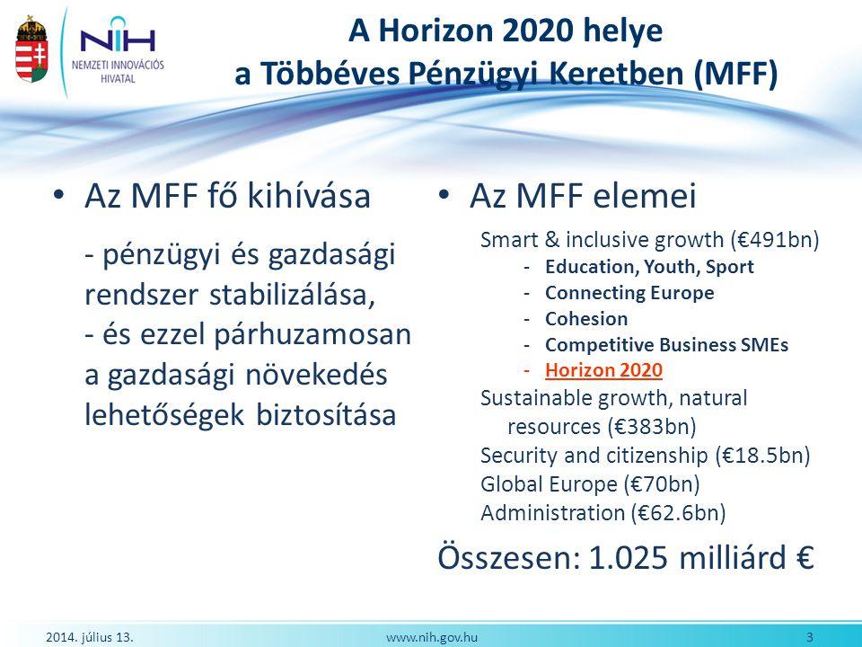 Horizon 2020 (2014-2020) Az Unió új KFI keretprogramja Többéves pénzügyi keret (MFF) része, 2014-2020 Tervezett költségvetés 2011-ben: összesen 87 milliárd € 2013.