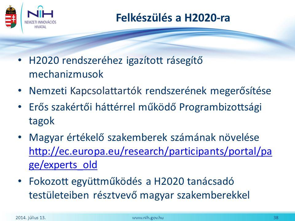 Felkészülés a H2020-ra H2020 rendszeréhez igazított rásegítő mechanizmusok Nemzeti Kapcsolattartók rendszerének megerősítése Erős szakértői háttérrel