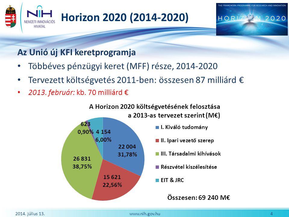 Újdonságok a Horizon 2020-ban Egységes keretprogram három korábbi kezdeményezés (FP7, CIP, EIT) integrálása Még több innováció a kutatástól a piacig tartó innovációs lánc Hangsúly a társadalmi kihívásokon az EU társadalmát érintő problémák (pl.