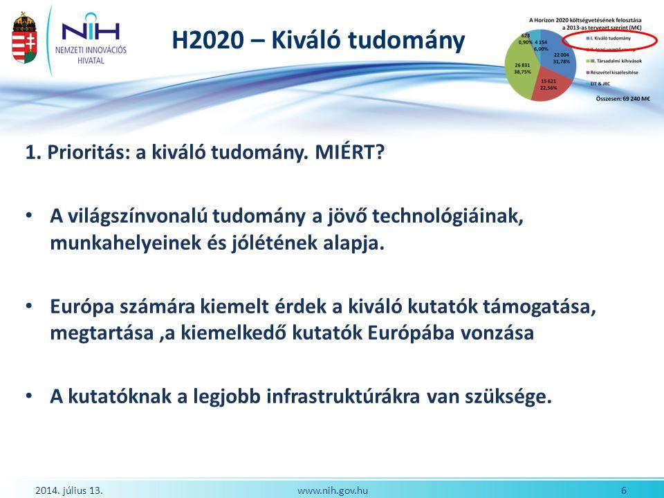 H2020: Részvételi szabályok (3) Kevesebb és célzottabb kontroll és audit A garanciaalap kiszélesítése minden H2020 akcióra Előzetes pénzügyi kapacitás ellenőrzés csak a koordinátorok esetében Kedvezményezettenként egy tanúsítvány a pénzügyi kimutatásról, és csak a projekt lezárásakor Az audit stratégia a kockázat és csalás megelőzésére koncentrál A támogatások új formái – az innováció szolgálatában Közbeszerzés az innovatív megoldásokért KKV-eszköz Díjak Pénzügyi eszközök 2014.