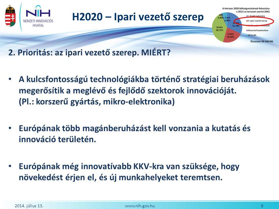 H2020 – Ipari vezető szerep 2014. július 13. 8www.nih.gov.hu 2. Prioritás: az ipari vezető szerep. MIÉRT? A kulcsfontosságú technológiákba történő str