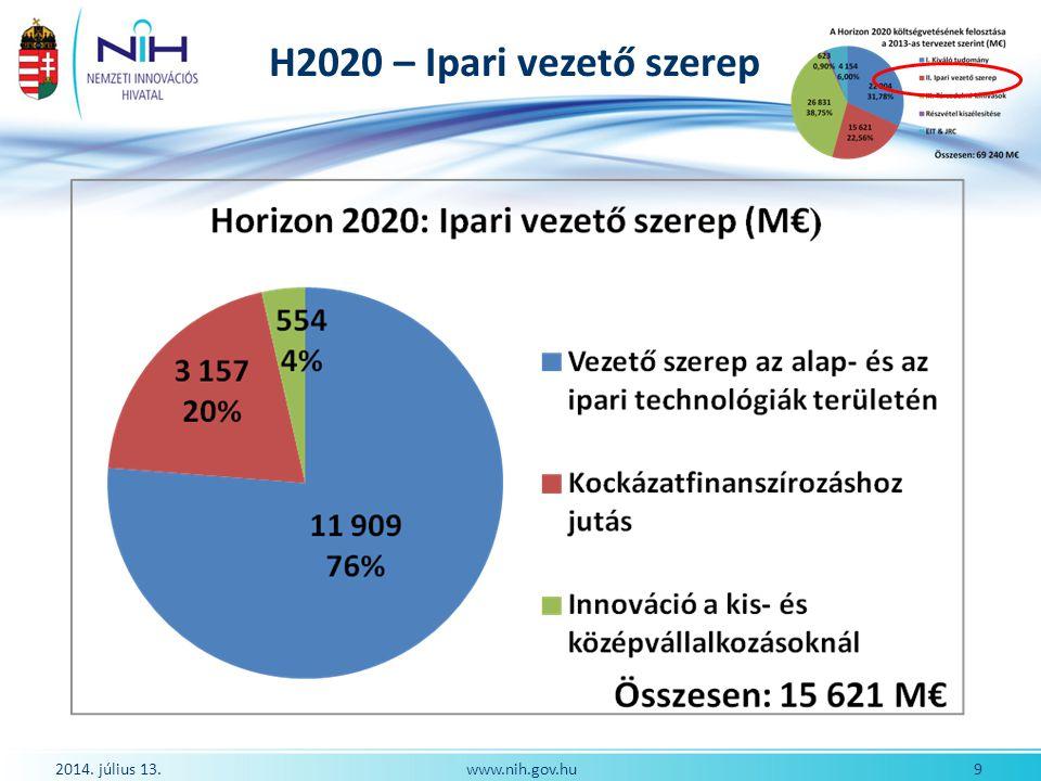 H2020 – Társadalmi kihívások 2014.július 13. 10www.nih.gov.hu 3.