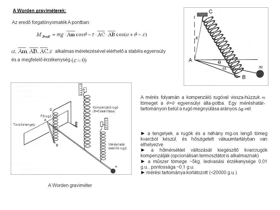 A Worden graviméterek: m alkalmas méretezésével elérhető a stabilis egyensúly és a megfelelő érzékenység.
