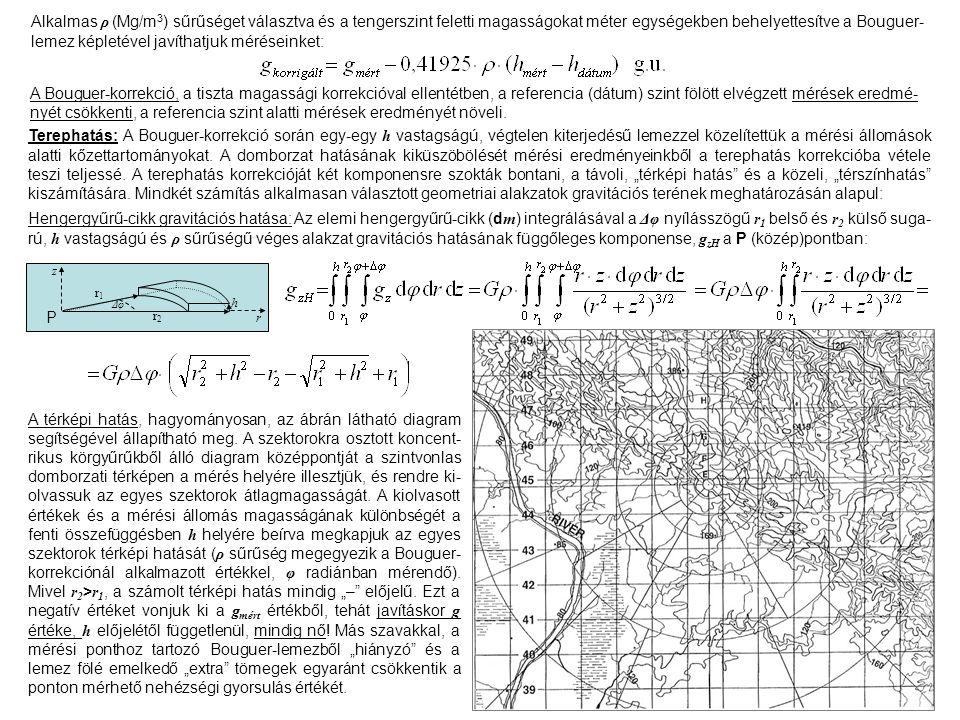 Hengergyűrű-cikk gravitációs hatása: Az elemi hengergyűrű-cikk (d m ) integrálásával a Δφ nyílásszögű r 1 belső és r 2 külső suga- rú, h vastagságú és ρ sűrűségű véges alakzat gravitációs hatásának függőleges komponense, g zH a P (közép)pontban: r1r1 r2r2 Δφ h P z r Alkalmas ρ (Mg/m 3 ) sűrűséget választva és a tengerszint feletti magasságokat méter egységekben behelyettesítve a Bouguer- lemez képletével javíthatjuk méréseinket: Terephatás: A Bouguer-korrekció során egy-egy h vastagságú, végtelen kiterjedésű lemezzel közelítettük a mérési állomások alatti kőzettartományokat.