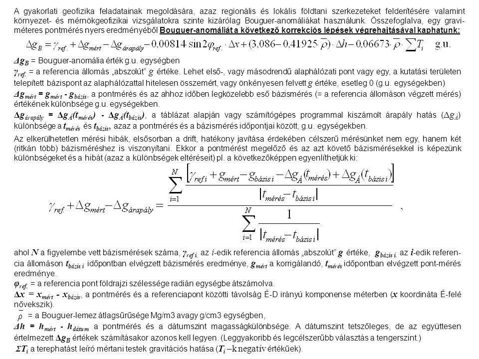 Δg B = Bouguer-anomália érték g.u.egységben γ ref.