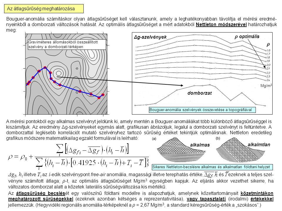 Az átlagsűrűség meghatározása Bouguer-anomália számításkor olyan átlagsűrűséget kell választanunk, amely a leghatékonyabban távolítja el mérési eredmé- nyeinkből a domborzati változások hatását.