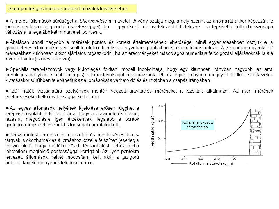 Szempontok graviméteres mérési hálózatok tervezéséhez ►A mérési állomások sűrűségét a Shannon-féle mintavételi törvény szabja meg, amely szerint az anomáliát akkor képezzük le torzításmentesen (elegendő részletességgel), ha – egyenközű mintavételezést feltételezve – a legkisebb hullámhosszúságú változásra is legalább két mintavételi pont esik.