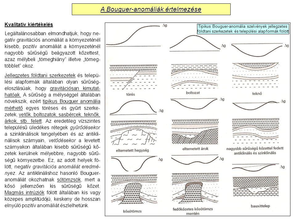 """A Bouguer-anomáliák értelmezése Kvalitatív kiértékelés Legáltalánosabban elmondhatjuk, hogy ne- gatív gravitációs anomáliát a környezeténél kisebb, pozitív anomáliát a környezeténél nagyobb sűrűségű beágyazott kőzettest, azaz mélybeli """"tömeghiány illetve """"tömeg- többlet okoz."""