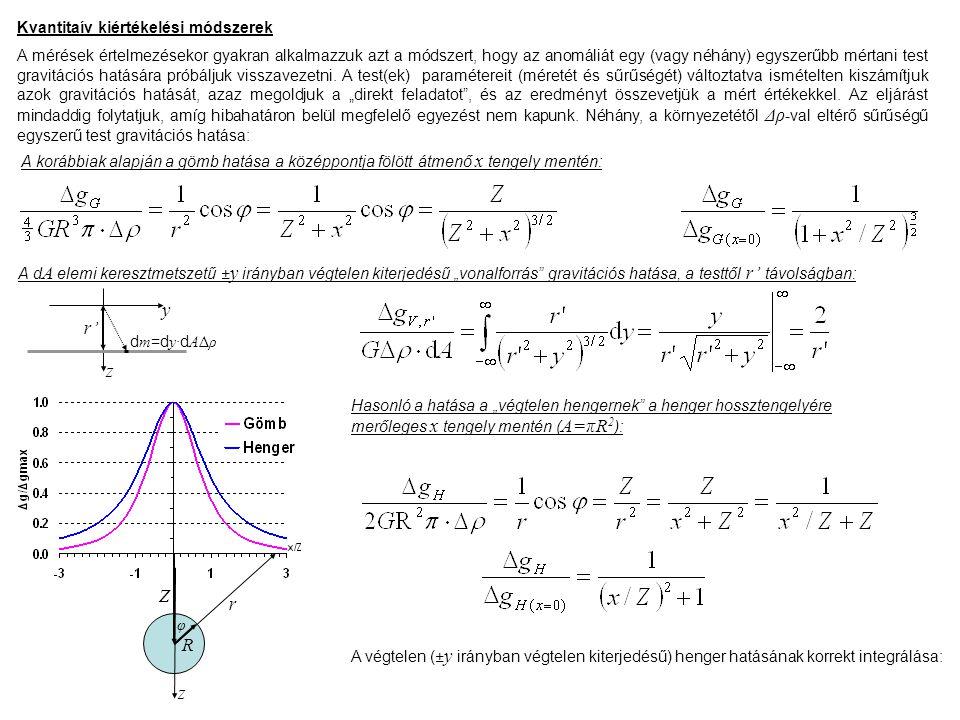 Kvantitaív kiértékelési módszerek A mérések értelmezésekor gyakran alkalmazzuk azt a módszert, hogy az anomáliát egy (vagy néhány) egyszerűbb mértani test gravitációs hatására próbáljuk visszavezetni.