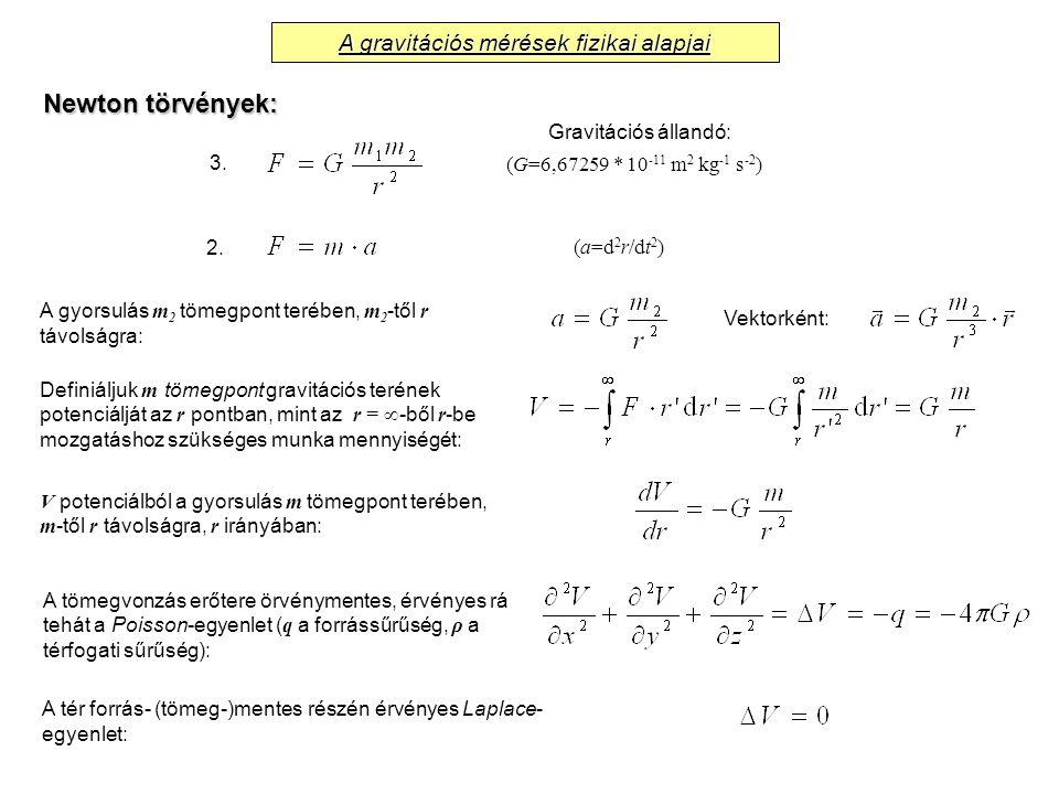 (G=6,67259 * 10 -11 m 2 kg -1 s -2 ) Newton törvények: (a=d 2 r/dt 2 ) A gyorsulás m 2 tömegpont terében, m 2 -től r távolságra: Gravitációs állandó: Vektorként: Definiáljuk m tömegpont gravitációs terének potenciálját az r pontban, mint az r = ∞ -ből r -be mozgatáshoz szükséges munka mennyiségét: V potenciálból a gyorsulás m tömegpont terében, m -től r távolságra, r irányában: 3.
