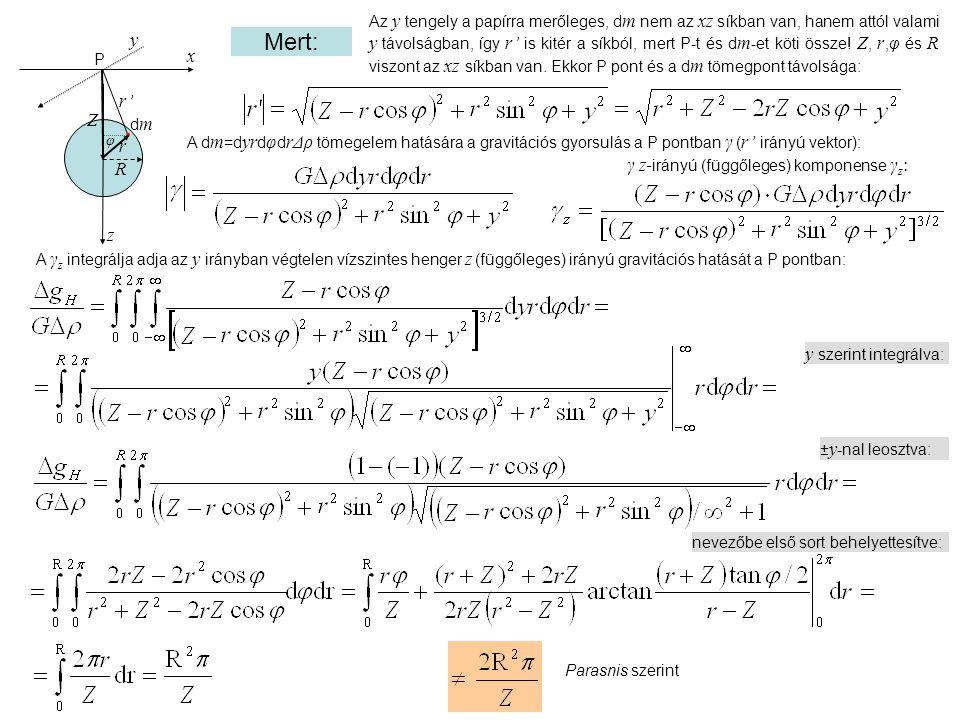 R z φ r Z x y Az y tengely a papírra merőleges, d m nem az xz síkban van, hanem attól valami y távolságban, így r' is kitér a síkból, mert P-t és d m -et köti össze.