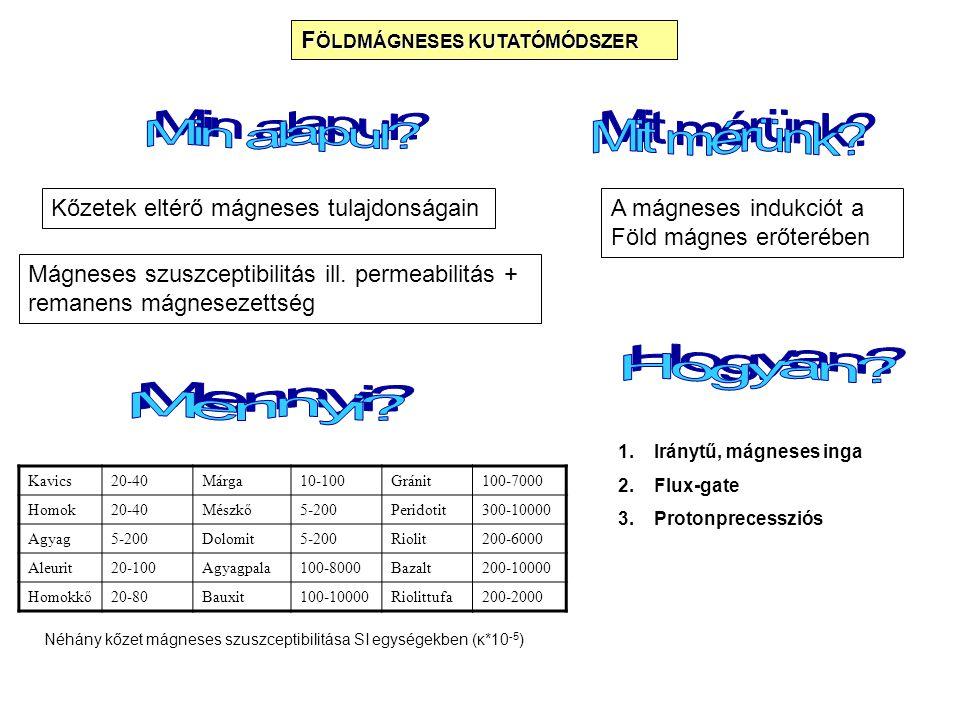 F ÖLDMÁGNESES KUTATÓMÓDSZER Kőzetek eltérő mágneses tulajdonságain Mágneses szuszceptibilitás ill.