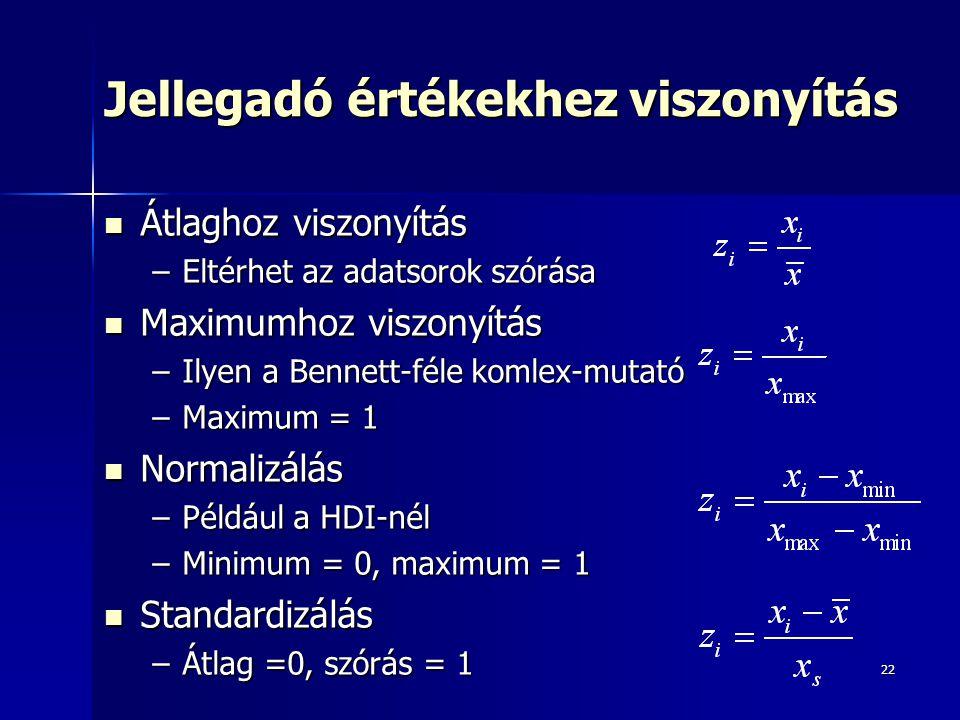 22 Jellegadó értékekhez viszonyítás Átlaghoz viszonyítás Átlaghoz viszonyítás –Eltérhet az adatsorok szórása Maximumhoz viszonyítás Maximumhoz viszonyítás –Ilyen a Bennett-féle komlex-mutató –Maximum = 1 Normalizálás Normalizálás –Például a HDI-nél –Minimum = 0, maximum = 1 Standardizálás Standardizálás –Átlag =0, szórás = 1
