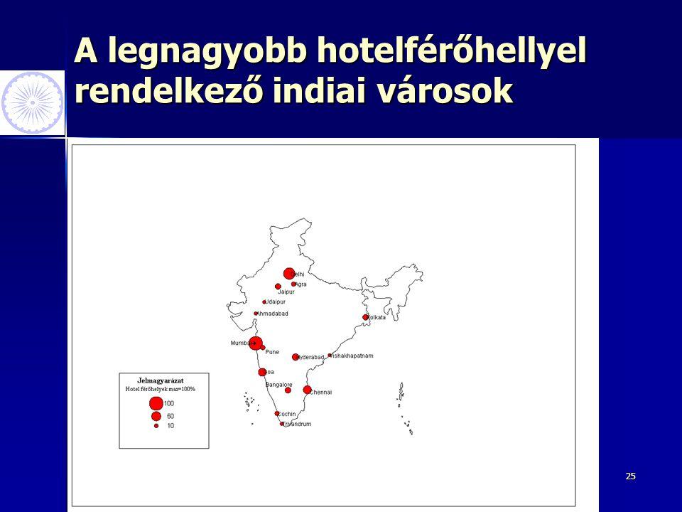 25 A legnagyobb hotelférőhellyel rendelkező indiai városok