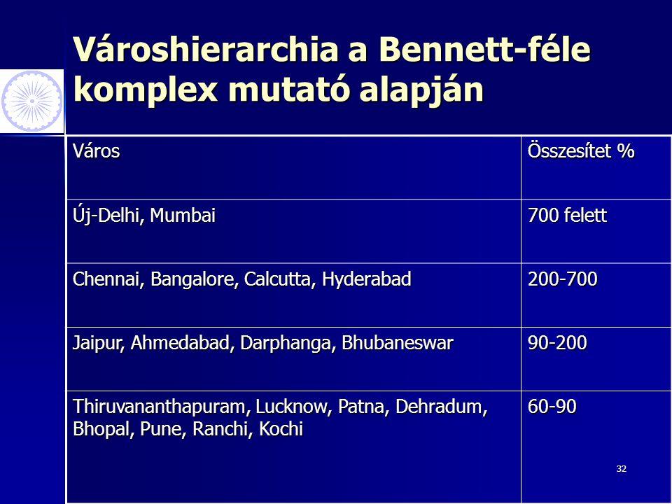 32 Városhierarchia a Bennett-féle komplex mutató alapján Város Összesítet % Új-Delhi, Mumbai 700 felett Chennai, Bangalore, Calcutta, Hyderabad 200-700 Jaipur, Ahmedabad, Darphanga, Bhubaneswar 90-200 Thiruvananthapuram, Lucknow, Patna, Dehradum, Bhopal, Pune, Ranchi, Kochi 60-90
