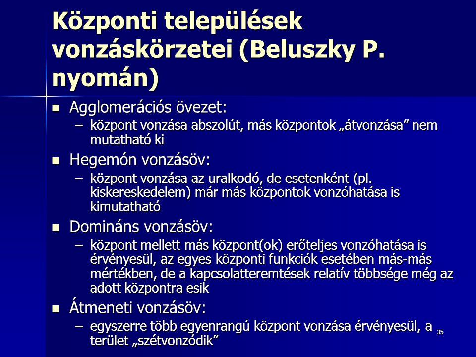35 Központi települések vonzáskörzetei (Beluszky P.