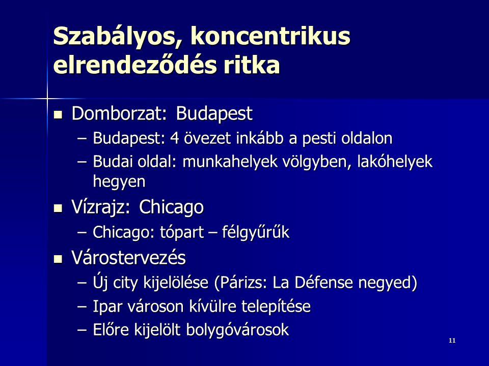 11 Szabályos, koncentrikus elrendeződés ritka Domborzat: Budapest Domborzat: Budapest –Budapest: 4 övezet inkább a pesti oldalon –Budai oldal: munkahe