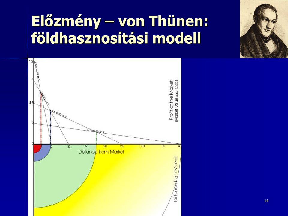 14 Előzmény – von Thünen: földhasznosítási modell