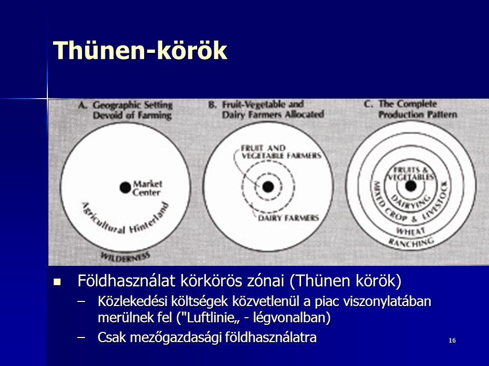 16Thünen-körök Földhasználat körkörös zónai (Thünen körök) Földhasználat körkörös zónai (Thünen körök) –Közlekedési költségek közvetlenül a piac viszo