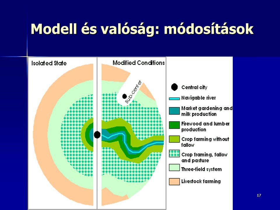 17 Modell és valóság: módosítások