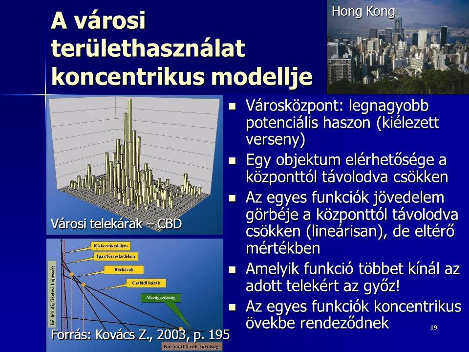 19 A városi területhasználat koncentrikus modellje Városközpont: legnagyobb potenciális haszon (kiélezett verseny) Városközpont: legnagyobb potenciáli