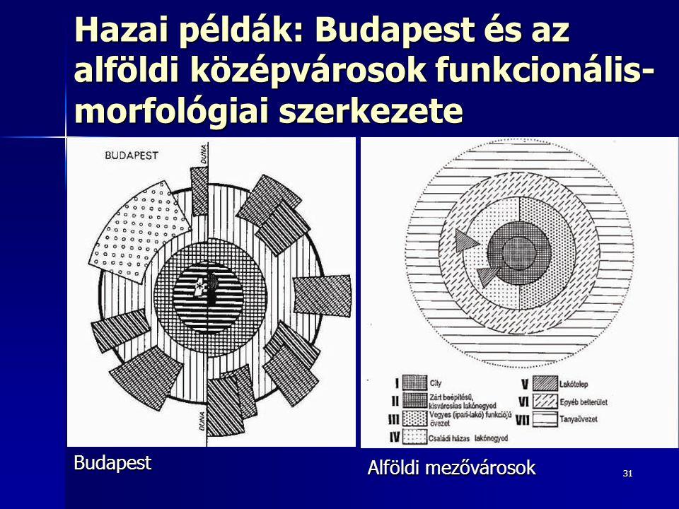 31 Hazai példák: Budapest és az alföldi középvárosok funkcionális- morfológiai szerkezete Alföldi mezővárosok Budapest