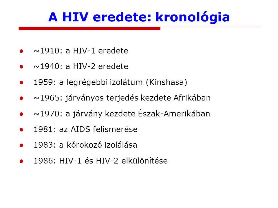 A HIV eredete: kronológia ~1910: a HIV-1 eredete ~1940: a HIV-2 eredete 1959: a legrégebbi izolátum (Kinshasa) ~1965: járványos terjedés kezdete Afrikában ~1970: a járvány kezdete Észak-Amerikában 1981: az AIDS felismerése 1983: a kórokozó izolálása 1986: HIV-1 és HIV-2 elkülönítése