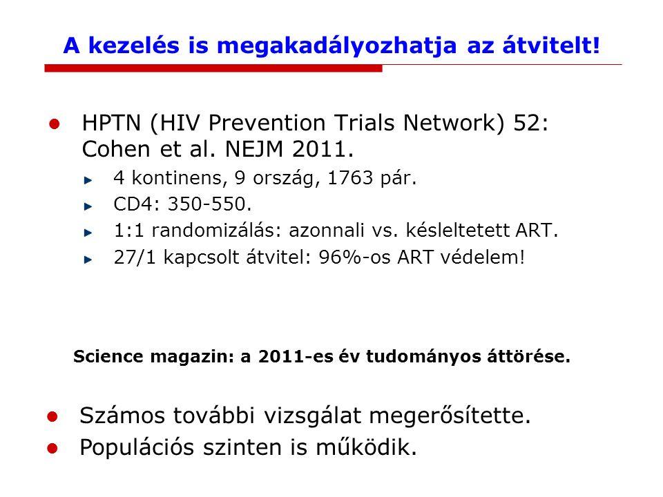 A kezelés is megakadályozhatja az átvitelt. HPTN (HIV Prevention Trials Network) 52: Cohen et al.