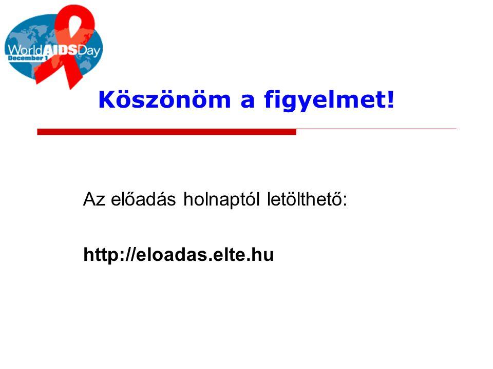 Köszönöm a figyelmet! Az előadás holnaptól letölthető: http://eloadas.elte.hu
