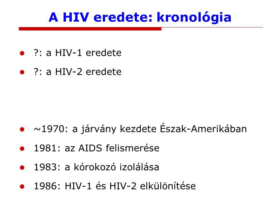 A HIV eredete: kronológia : a HIV-1 eredete : a HIV-2 eredete 1959: a legrégebbi izolátum (Kinshasa) ~1965: járványos terjedés kezdete Afrikában ~1970: a járvány kezdete Észak-Amerikában 1981: az AIDS felismerése 1983: a kórokozó izolálása 1986: HIV-1 és HIV-2 elkülönítése