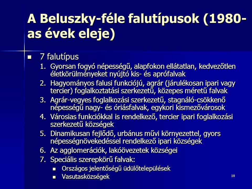 10 A Beluszky-féle falutípusok (1980- as évek eleje) 7 falutípus 7 falutípus 1.Gyorsan fogyó népességű, alapfokon ellátatlan, kedvezőtlen életkörülmén
