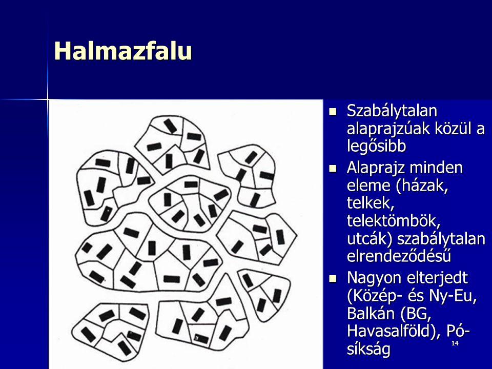 14Halmazfalu Szabálytalan alaprajzúak közül a legősibb Szabálytalan alaprajzúak közül a legősibb Alaprajz minden eleme (házak, telkek, telektömbök, utcák) szabálytalan elrendeződésű Alaprajz minden eleme (házak, telkek, telektömbök, utcák) szabálytalan elrendeződésű Nagyon elterjedt (Közép- és Ny-Eu, Balkán (BG, Havasalföld), Pó- síkság Nagyon elterjedt (Közép- és Ny-Eu, Balkán (BG, Havasalföld), Pó- síkság