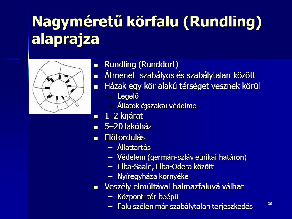 30 Nagyméretű körfalu (Rundling) alaprajza Rundling (Runddorf) Rundling (Runddorf) Átmenet szabályos és szabálytalan között Átmenet szabályos és szabálytalan között Házak egy kör alakú térséget vesznek körül Házak egy kör alakú térséget vesznek körül –Legelő –Állatok éjszakai védelme 1–2 kijárat 1–2 kijárat 5–20 lakóház 5–20 lakóház Előfordulás Előfordulás –Állattartás –Védelem (germán-szláv etnikai határon) –Elba-Saale, Elba-Odera között –Nyíregyháza környéke Veszély elmúltával halmazfaluvá válhat Veszély elmúltával halmazfaluvá válhat –Központi tér beépül –Falu szélén már szabálytalan terjeszkedés