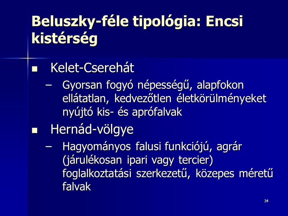 34 Beluszky-féle tipológia: Encsi kistérség Kelet-Cserehát Kelet-Cserehát –Gyorsan fogyó népességű, alapfokon ellátatlan, kedvezőtlen életkörülményeke