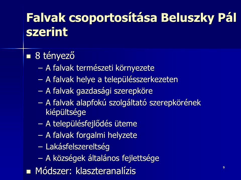 9 Falvak csoportosítása Beluszky Pál szerint 8 tényező 8 tényező –A falvak természeti környezete –A falvak helye a településszerkezeten –A falvak gazd