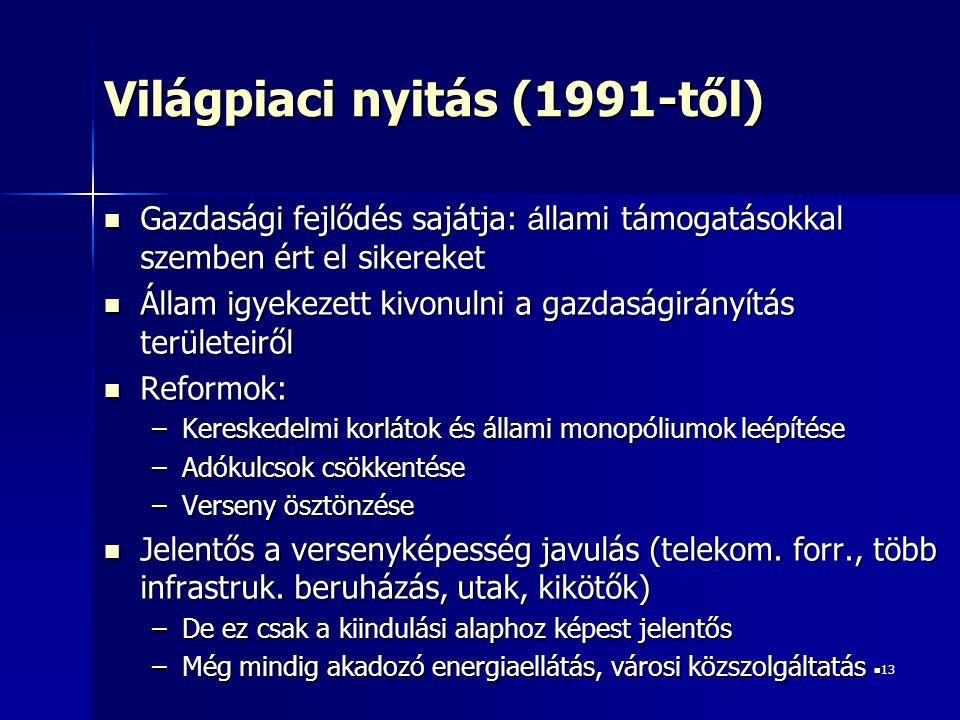 13 13 Világpiaci nyitás (1991-től) Gazdasági fejlődés sajátja: á llami támogatásokkal szemben ért el sikereket Gazdasági fejlődés sajátja: á llami tám