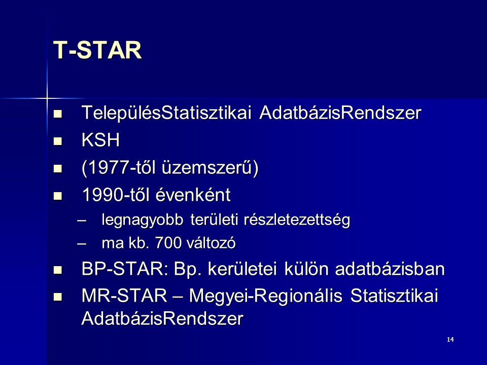 14T-STAR TelepülésStatisztikai AdatbázisRendszer TelepülésStatisztikai AdatbázisRendszer KSH KSH (1977-től üzemszerű) (1977-től üzemszerű) 1990-től évenként 1990-től évenként –legnagyobb területi részletezettség –ma kb.