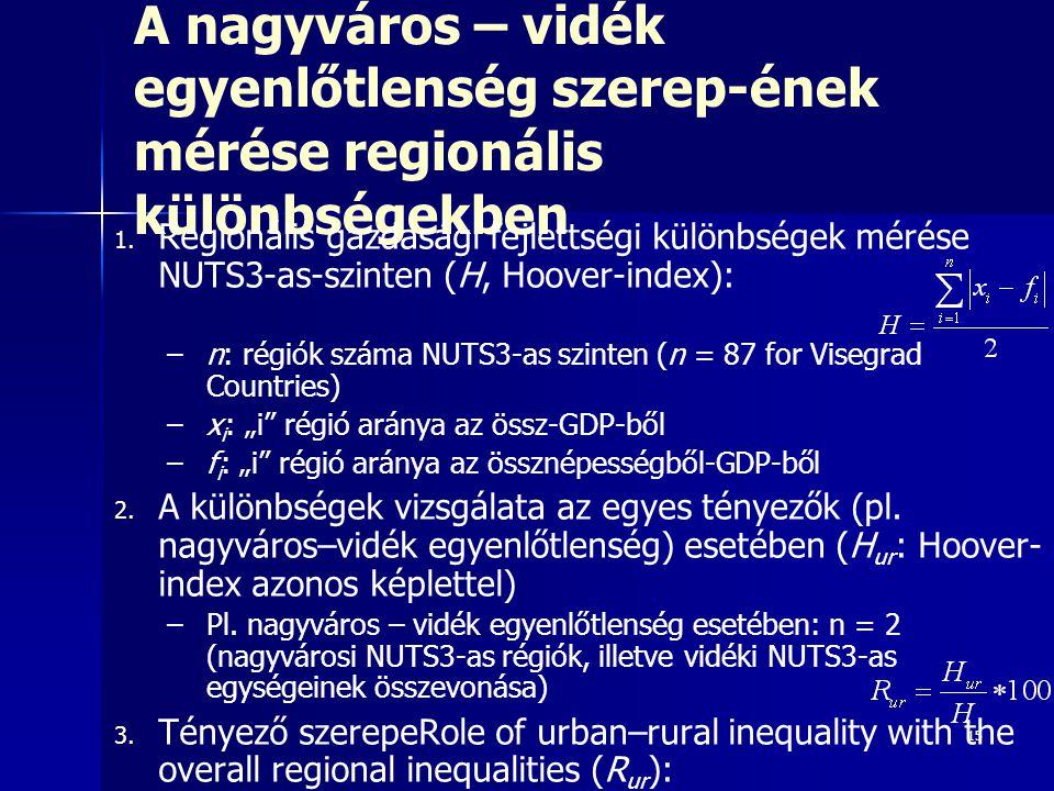 15 A nagyváros – vidék egyenlőtlenség szerep-ének mérése regionális különbségekben 1. 1. Regionális gazdasági fejlettségi különbségek mérése NUTS3-as-