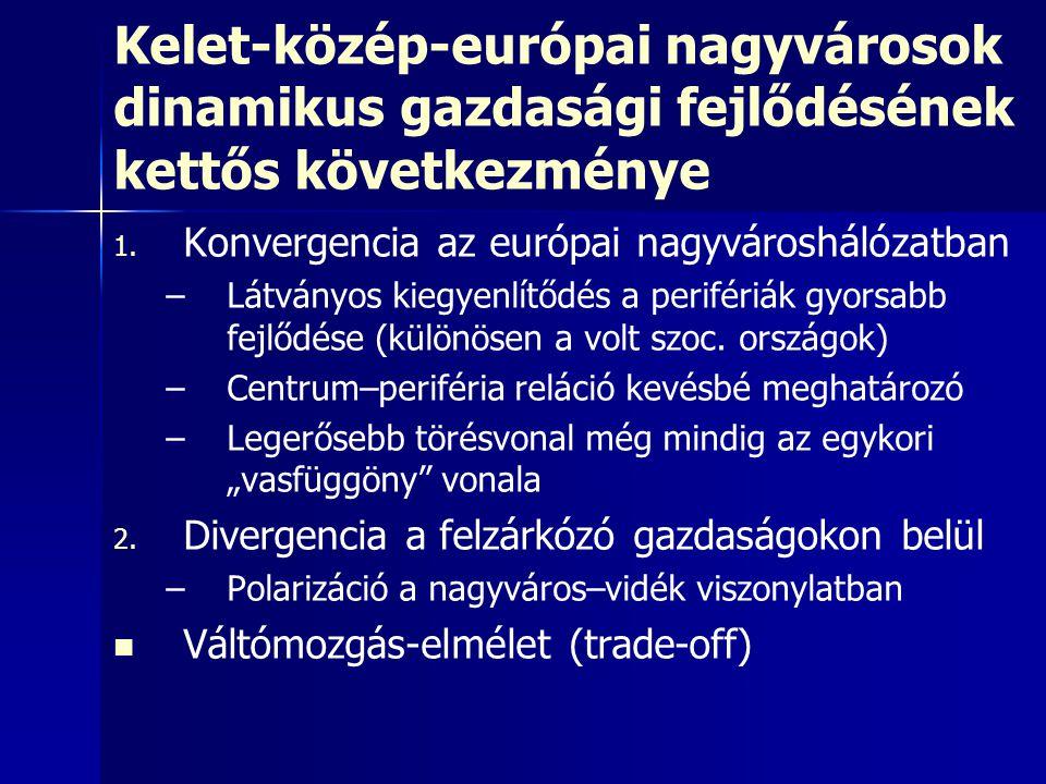 Kelet-közép-európai nagyvárosok dinamikus gazdasági fejlődésének kettős következménye 1. 1. Konvergencia az európai nagyvároshálózatban – –Látványos k