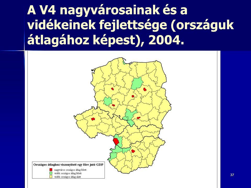 37 A V4 nagyvárosainak és a vidékeinek fejlettsége (országuk átlagához képest), 2004.