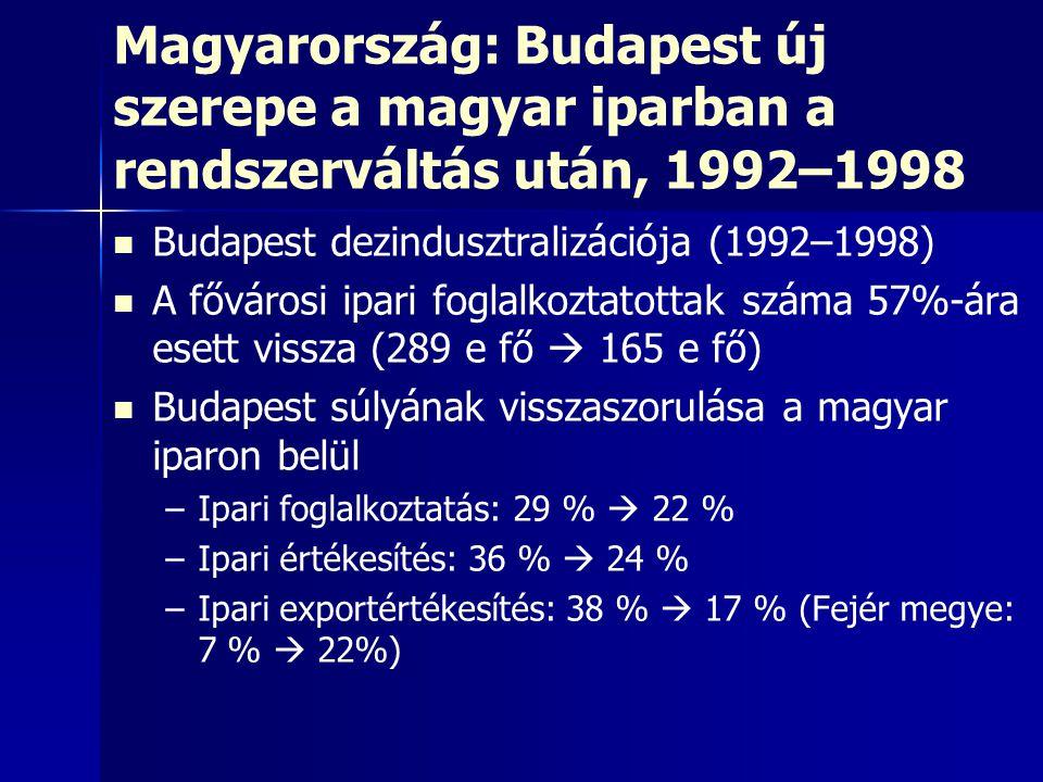 Magyarország: Budapest új szerepe a magyar iparban a rendszerváltás után, 1992–1998 Budapest dezindusztralizációja (1992–1998) A fővárosi ipari foglal
